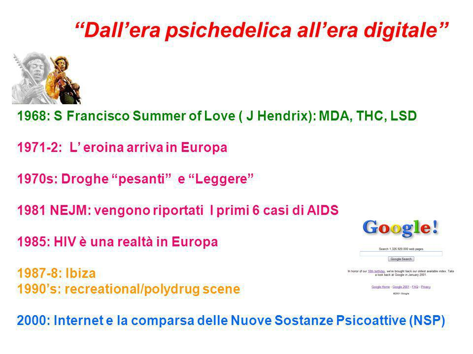 Dall'era psichedelica all'era digitale