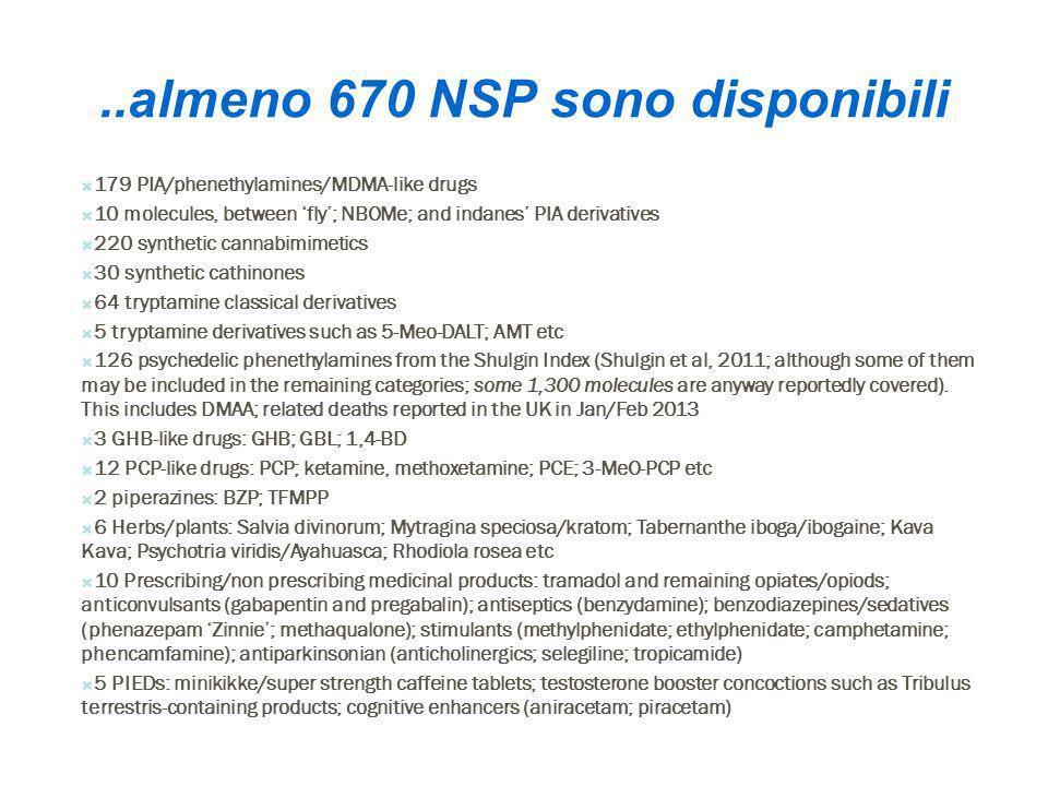 ..almeno 670 NSP sono disponibili