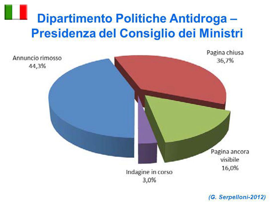 Dipartimento Politiche Antidroga – Presidenza del Consiglio dei Ministri