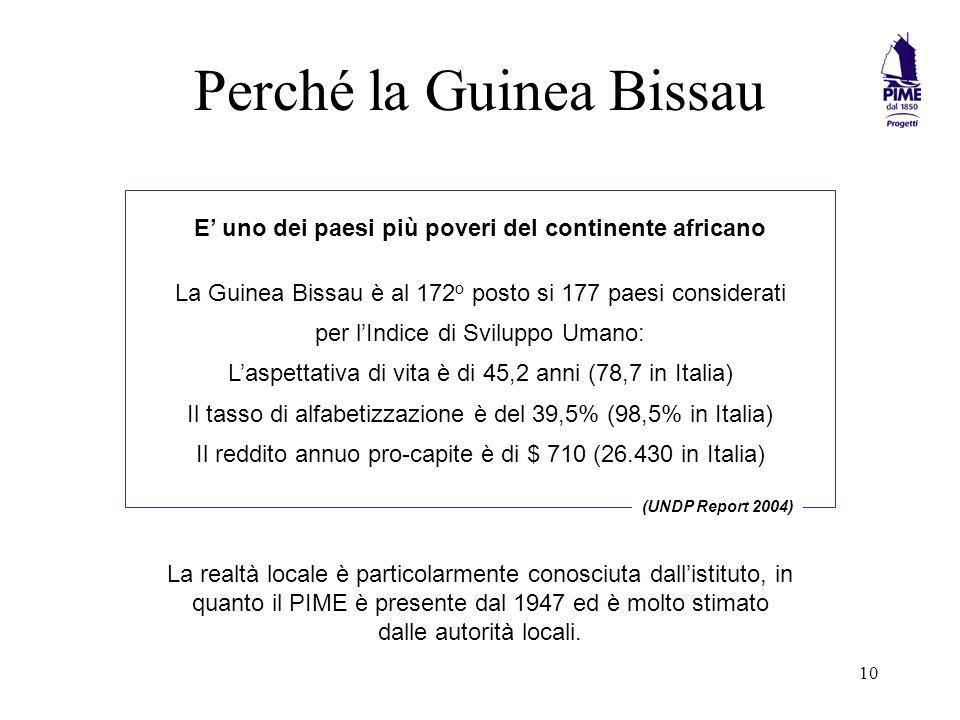Perché la Guinea Bissau