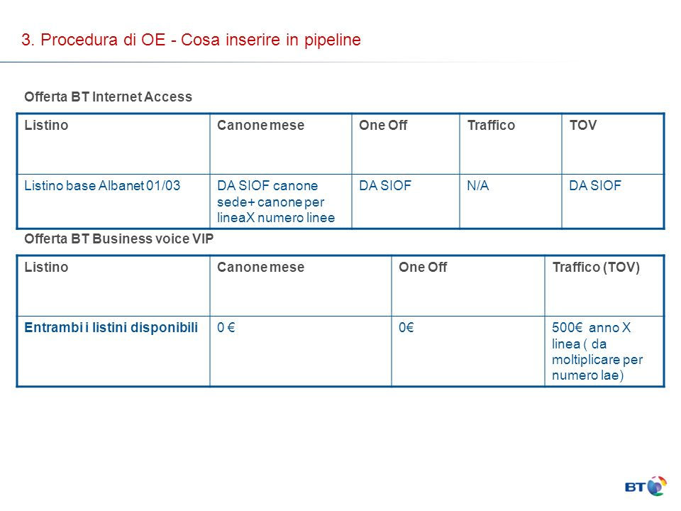 3. Procedura di OE - Cosa inserire in pipeline