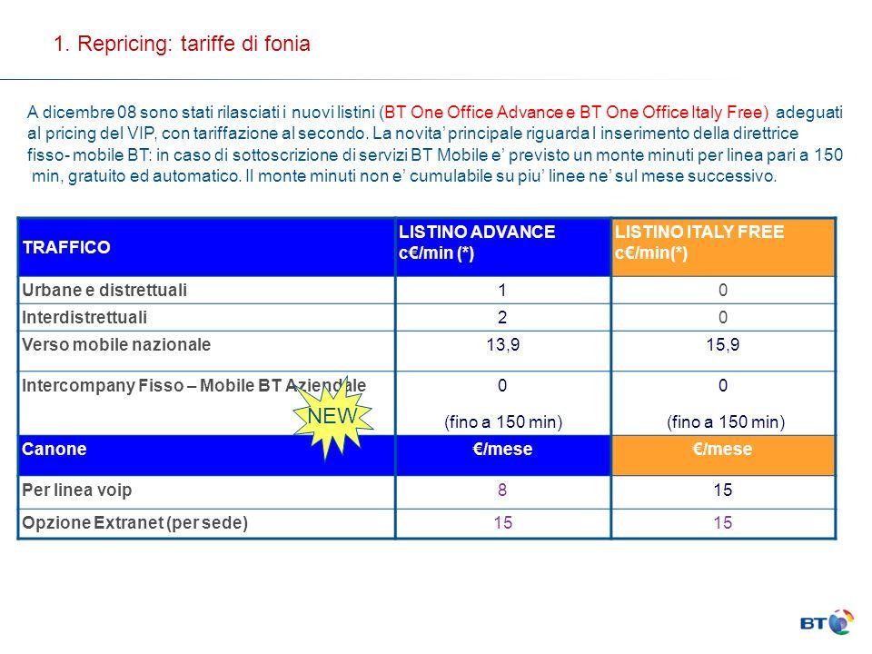 1. Repricing: tariffe di fonia