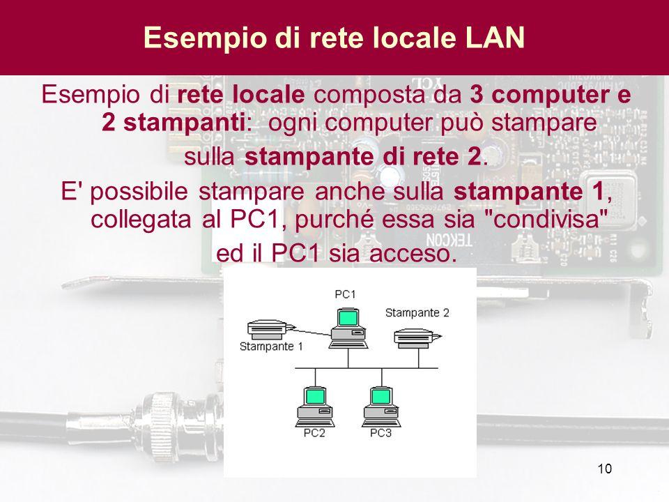 Esempio di rete locale LAN