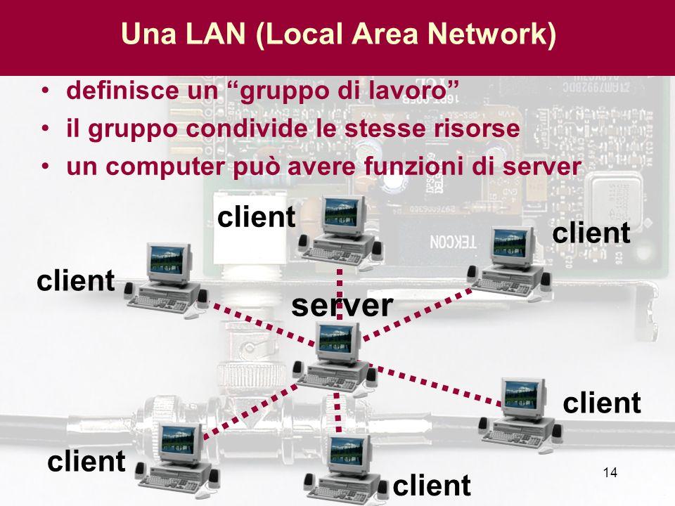 Una LAN (Local Area Network)
