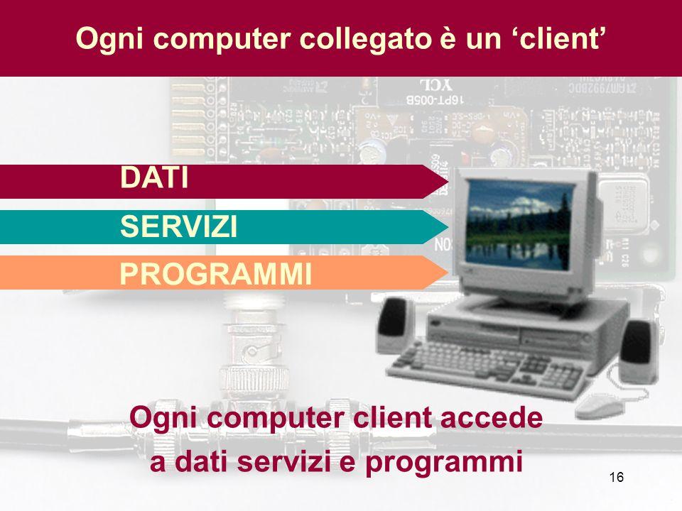 Ogni computer collegato è un 'client'