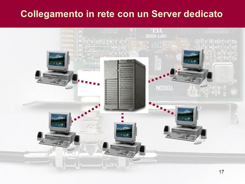 Collegamento in rete con un Server dedicato