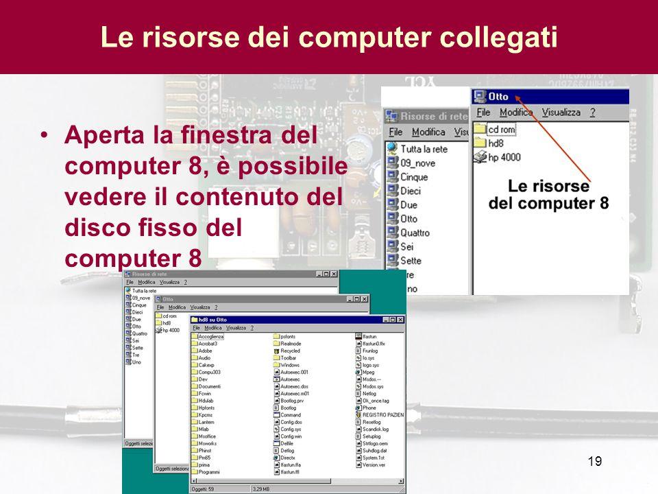 Le risorse dei computer collegati