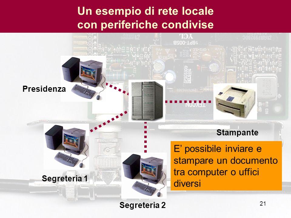 Un esempio di rete locale con periferiche condivise