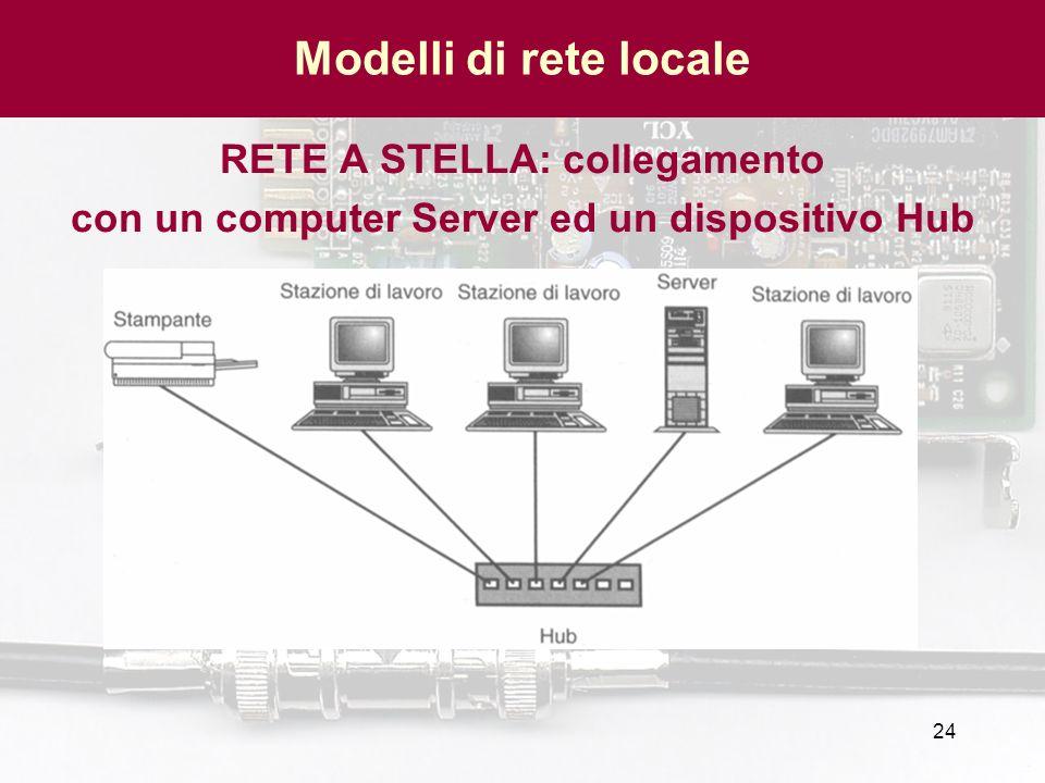 Modelli di rete locale RETE A STELLA: collegamento