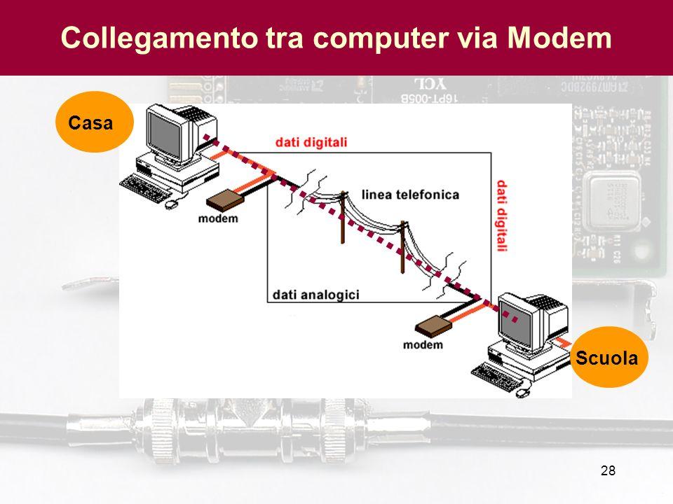 Collegamento tra computer via Modem