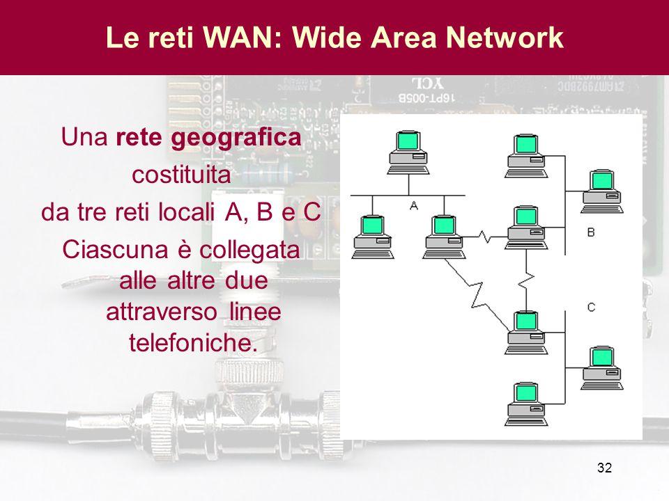 Le reti WAN: Wide Area Network