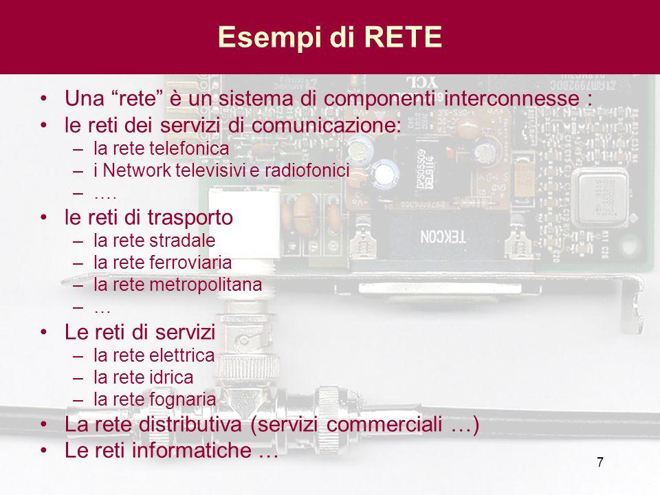 Esempi di RETE Una rete è un sistema di componenti interconnesse :