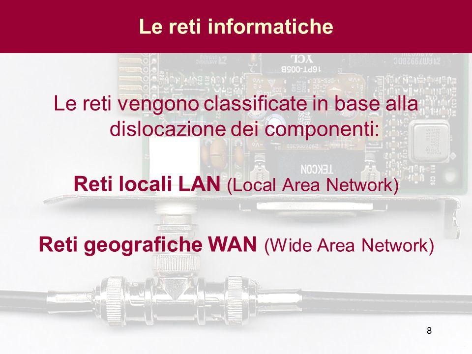 Le reti vengono classificate in base alla dislocazione dei componenti: