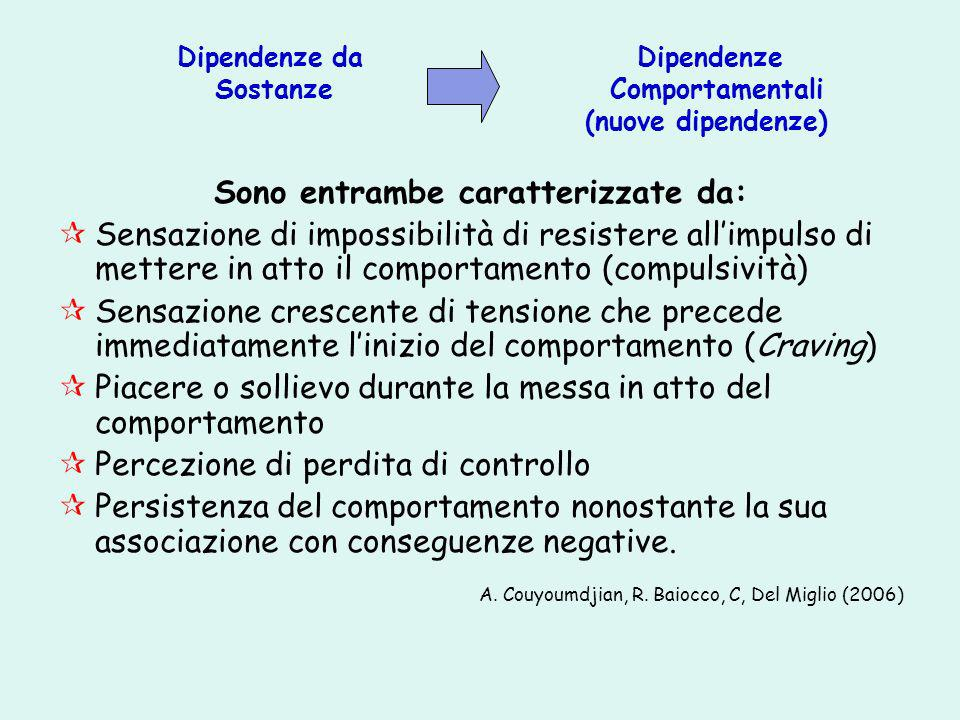 Dipendenze da Dipendenze Sostanze Comportamentali (nuove dipendenze)