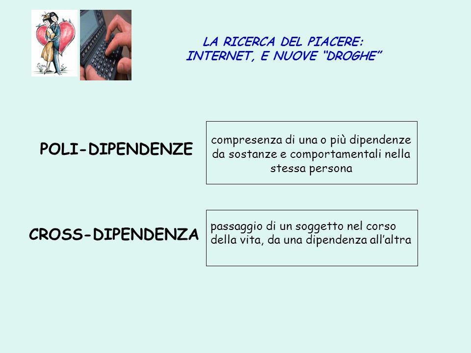 LA RICERCA DEL PIACERE: INTERNET, E NUOVE DROGHE