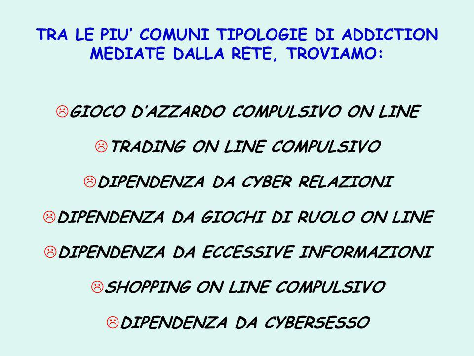 GIOCO D'AZZARDO COMPULSIVO ON LINE TRADING ON LINE COMPULSIVO