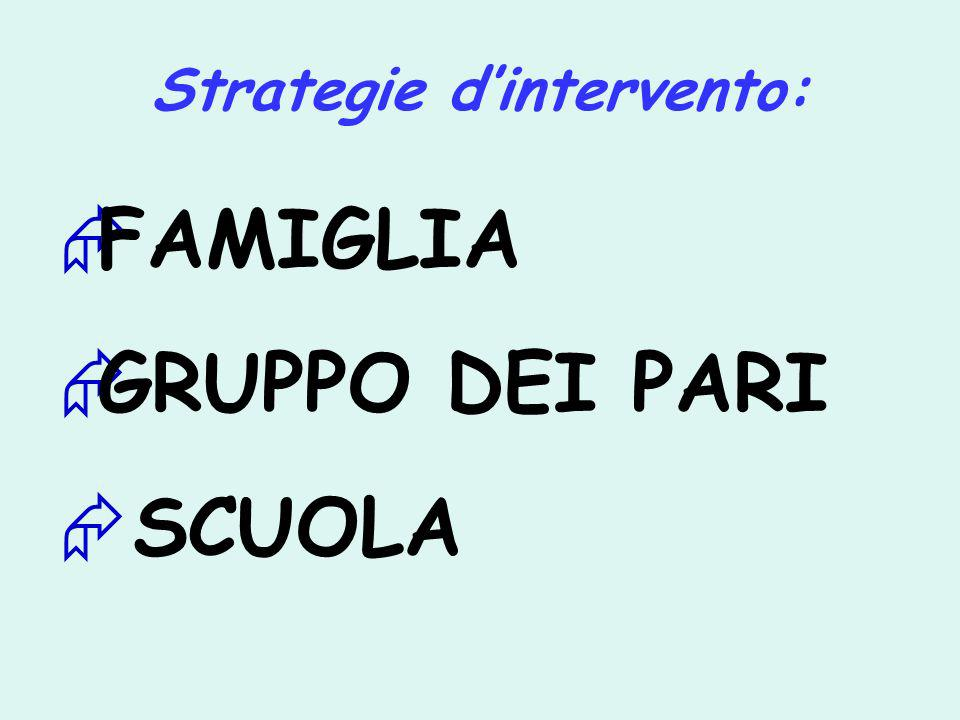 Strategie d'intervento: