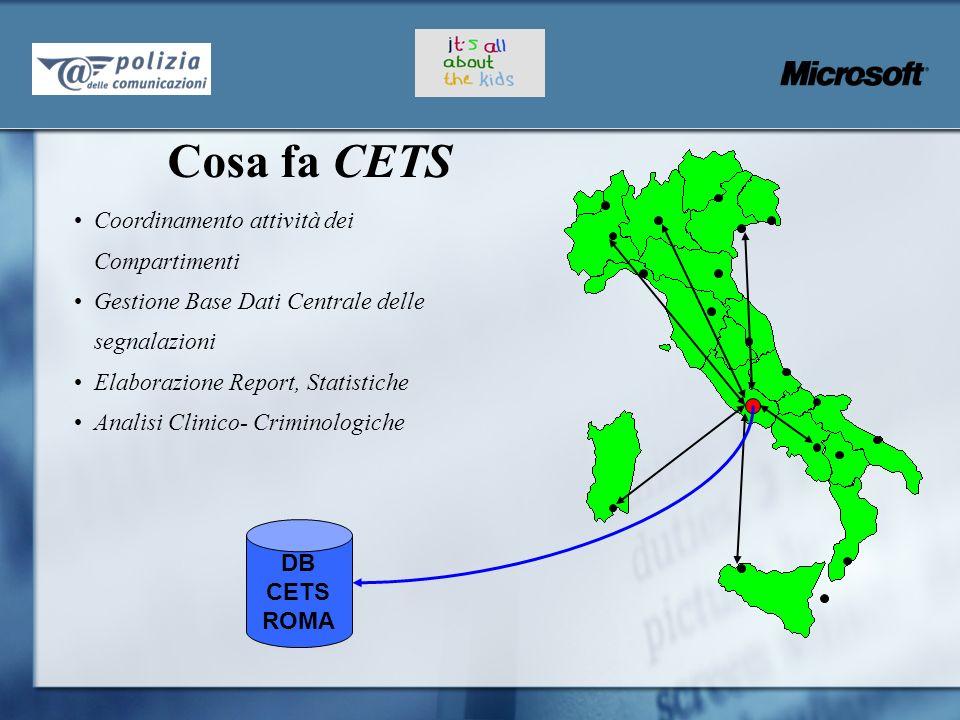 Cosa fa CETS Coordinamento attività dei Compartimenti