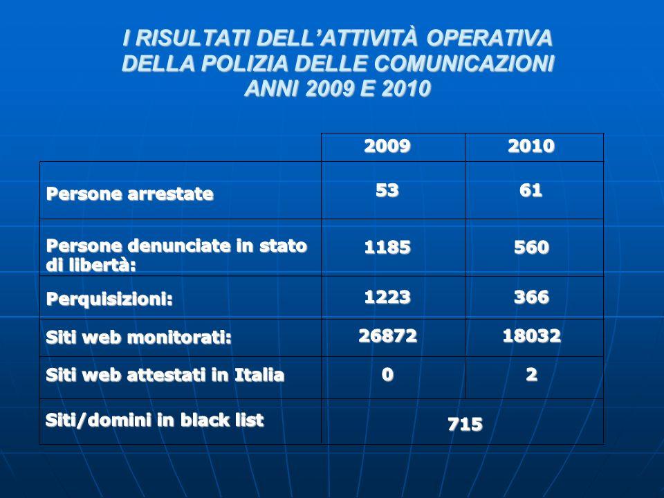 I RISULTATI DELL'ATTIVITÀ OPERATIVA DELLA POLIZIA DELLE COMUNICAZIONI ANNI 2009 E 2010