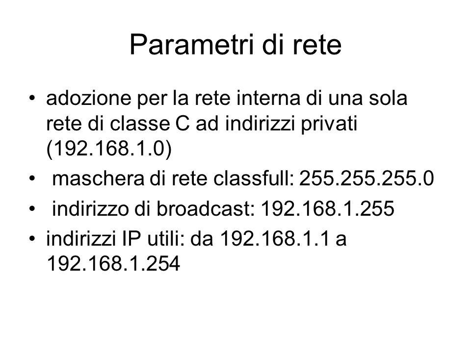 Parametri di rete adozione per la rete interna di una sola rete di classe C ad indirizzi privati (192.168.1.0)