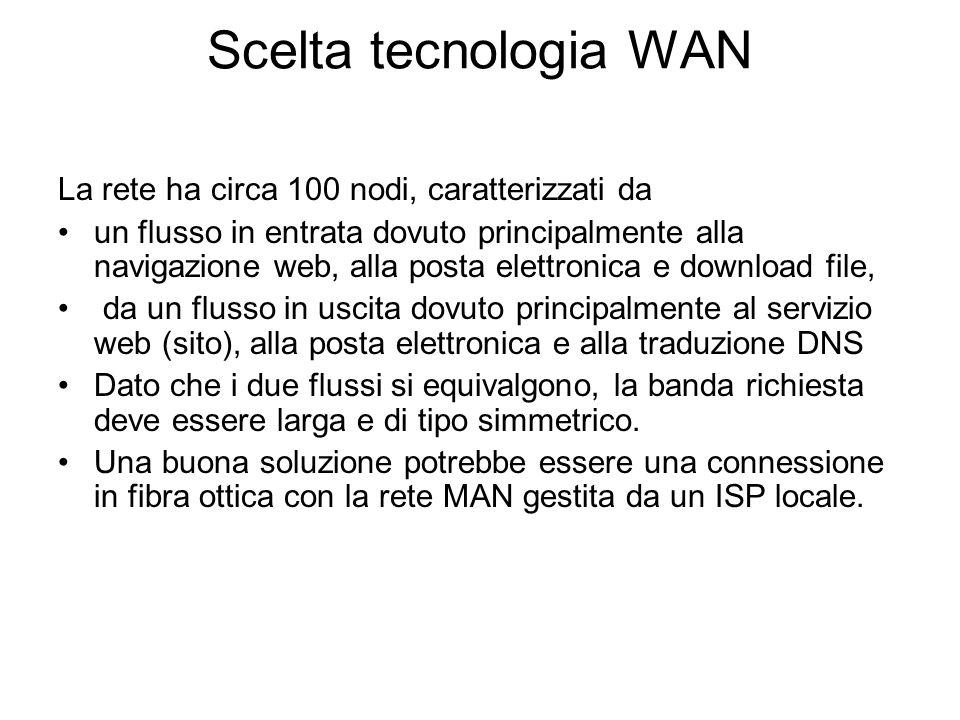 Scelta tecnologia WAN La rete ha circa 100 nodi, caratterizzati da
