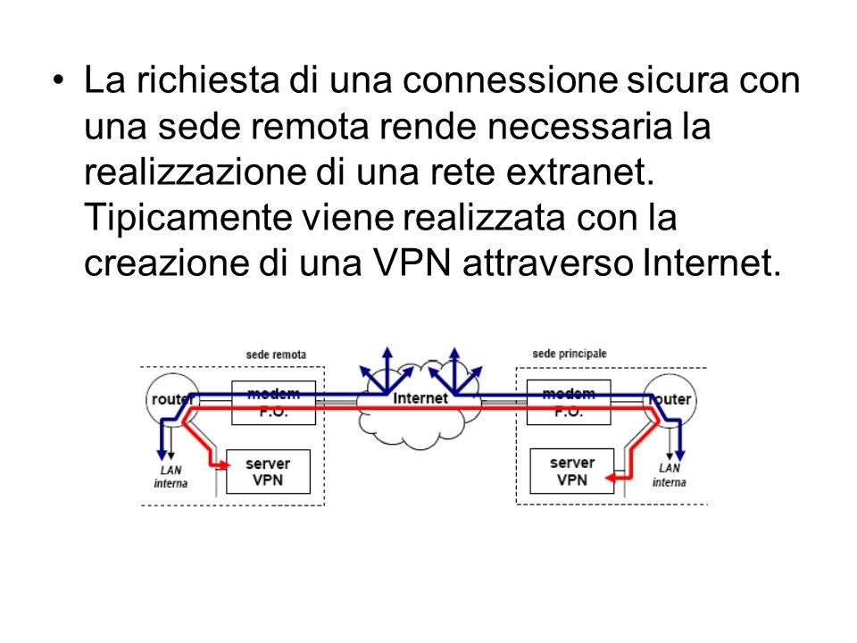 La richiesta di una connessione sicura con una sede remota rende necessaria la realizzazione di una rete extranet.