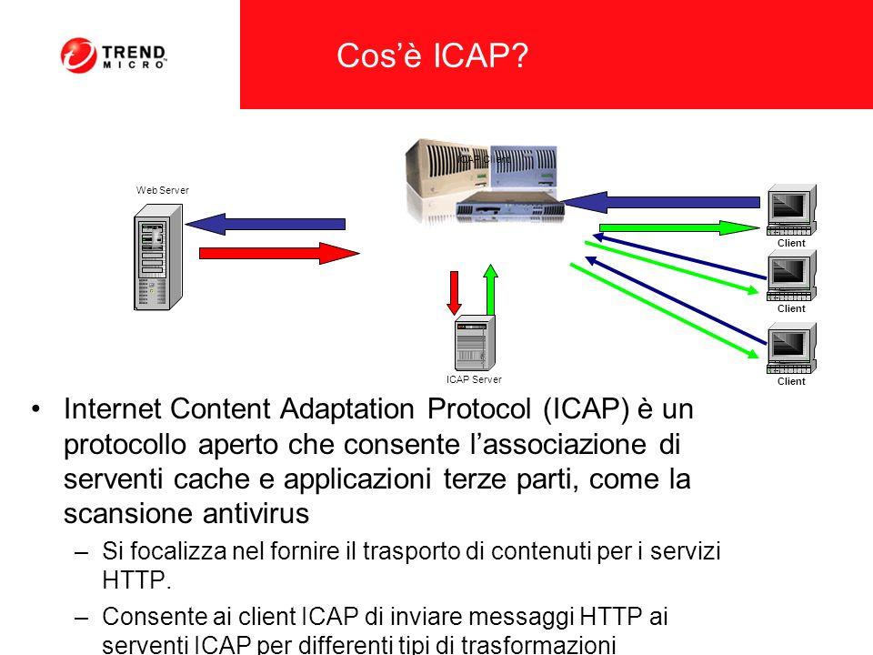Cos'è ICAP ICAP Client. Web Server. Client. Client. ICAP Server. Client.