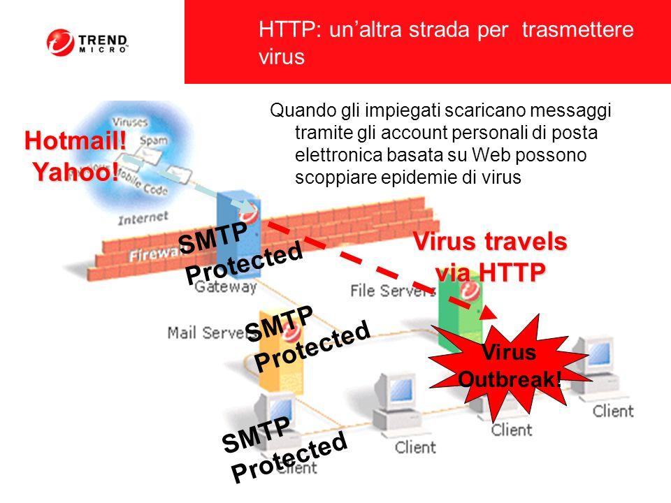 HTTP: un'altra strada per trasmettere virus