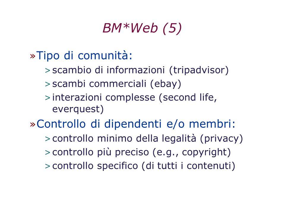 BM*Web (5) Tipo di comunità: Controllo di dipendenti e/o membri:
