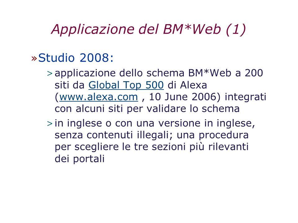 Applicazione del BM*Web (1)