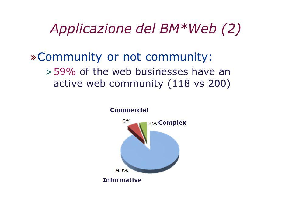 Applicazione del BM*Web (2)