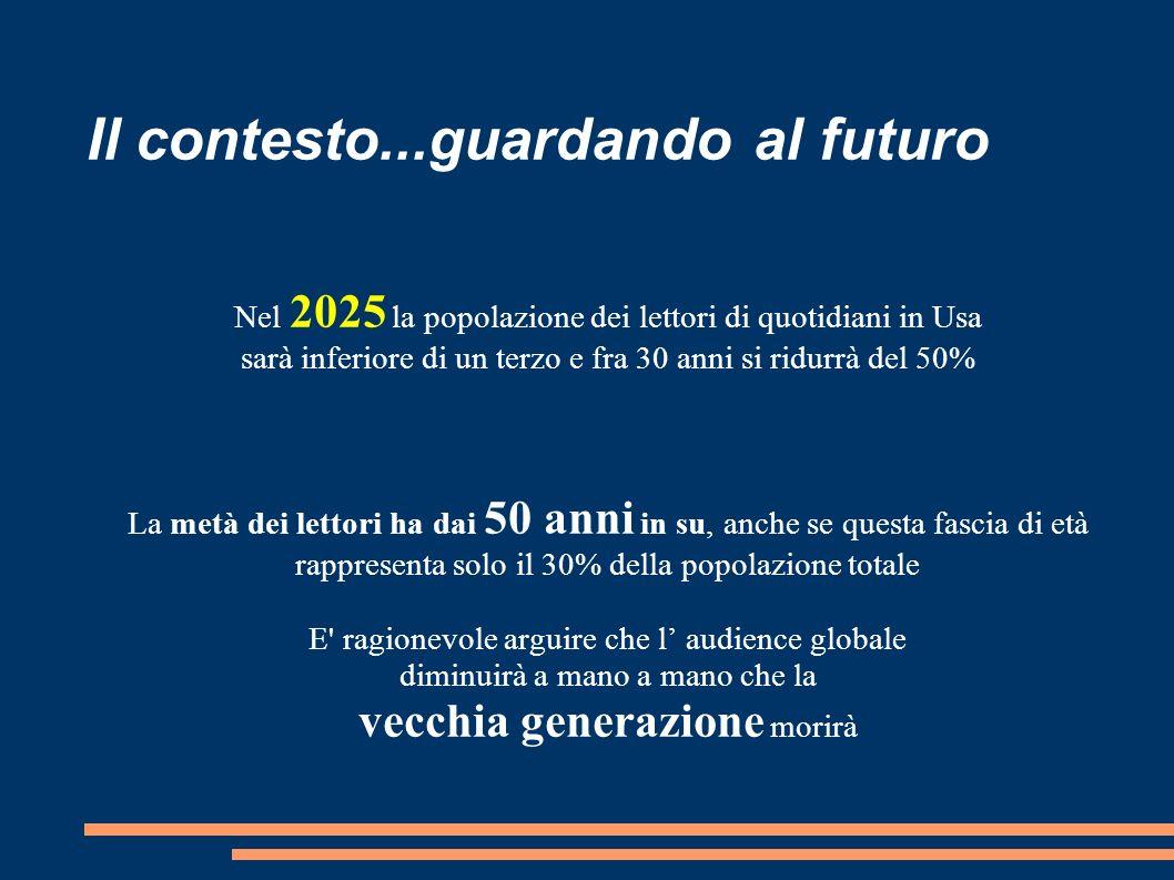 Il contesto...guardando al futuro
