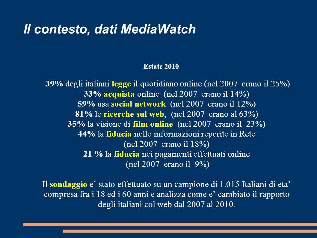 Il contesto, dati MediaWatch