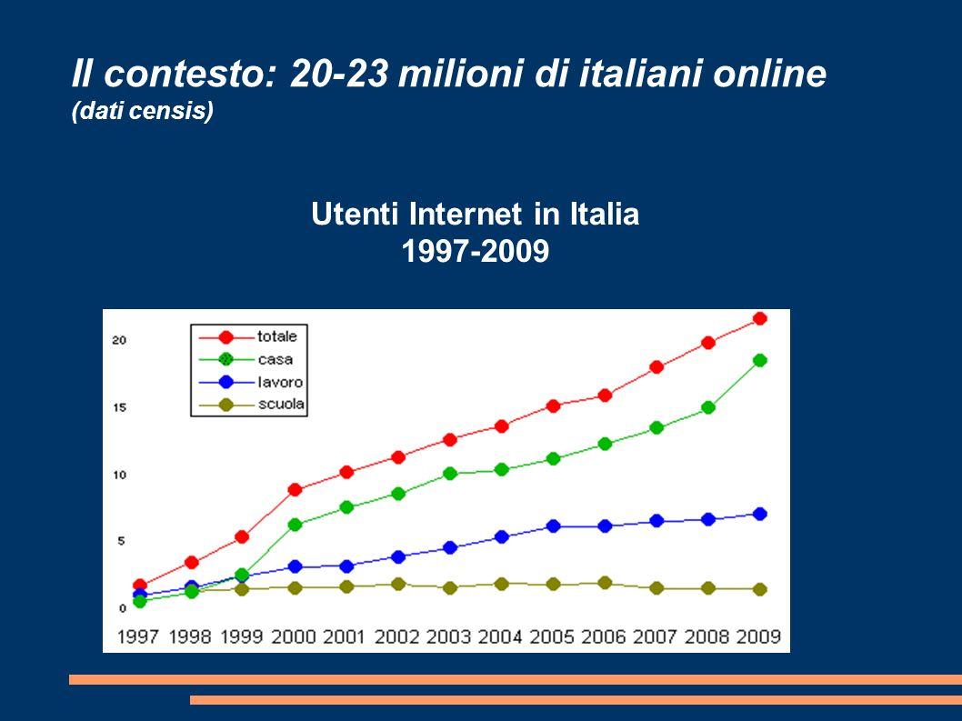 Il contesto: 20-23 milioni di italiani online (dati censis)
