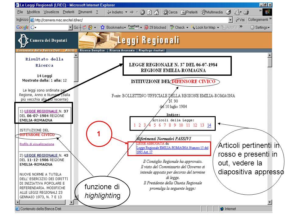 1Articoli pertinenti in rosso e presenti in out, vedere la diapositiva appresso.