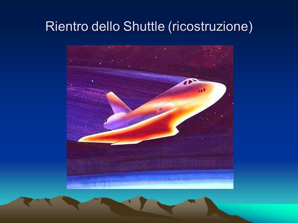Rientro dello Shuttle (ricostruzione)