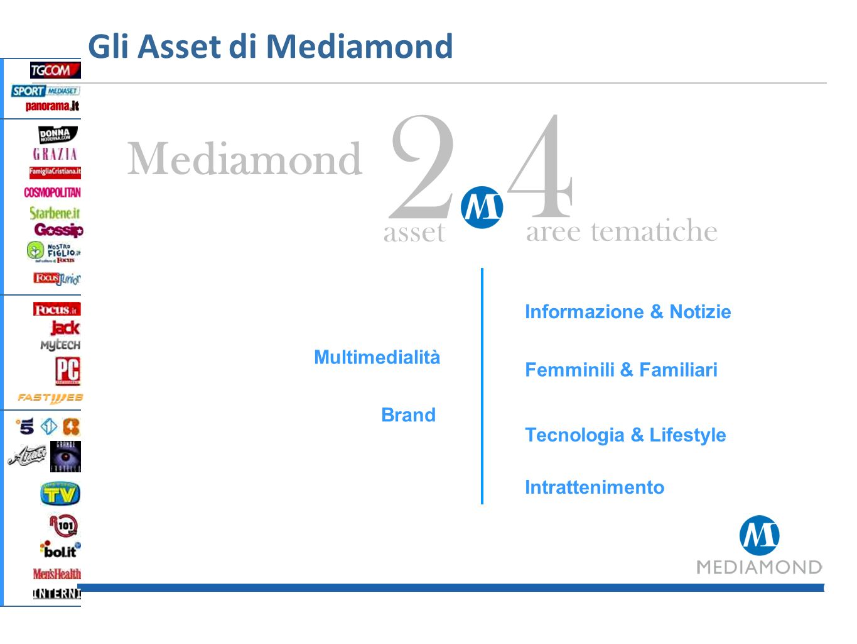2 4 Mediamond Gli Asset di Mediamond asset aree tematiche