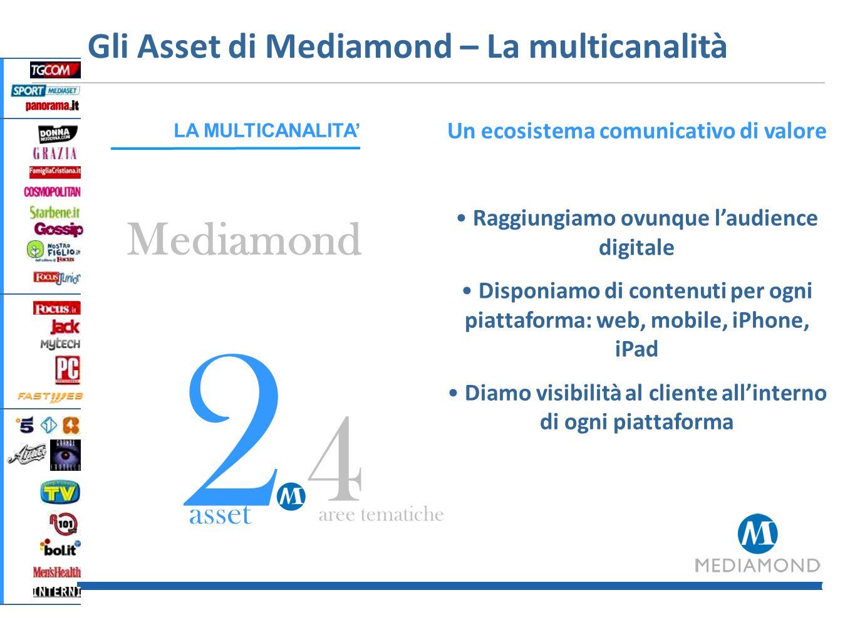 2 4 Mediamond Gli Asset di Mediamond – La multicanalità asset