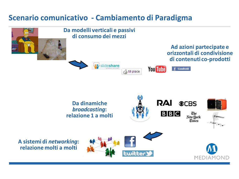 Scenario comunicativo - Cambiamento di Paradigma