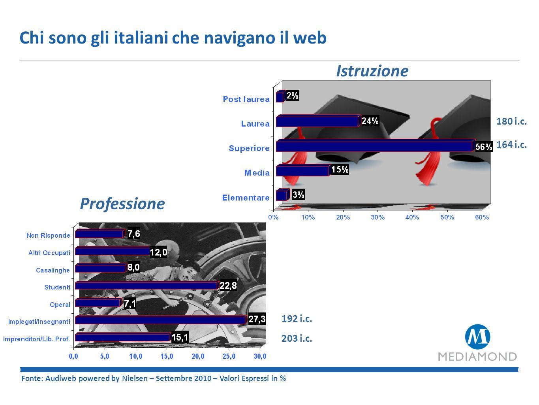 Chi sono gli italiani che navigano il web