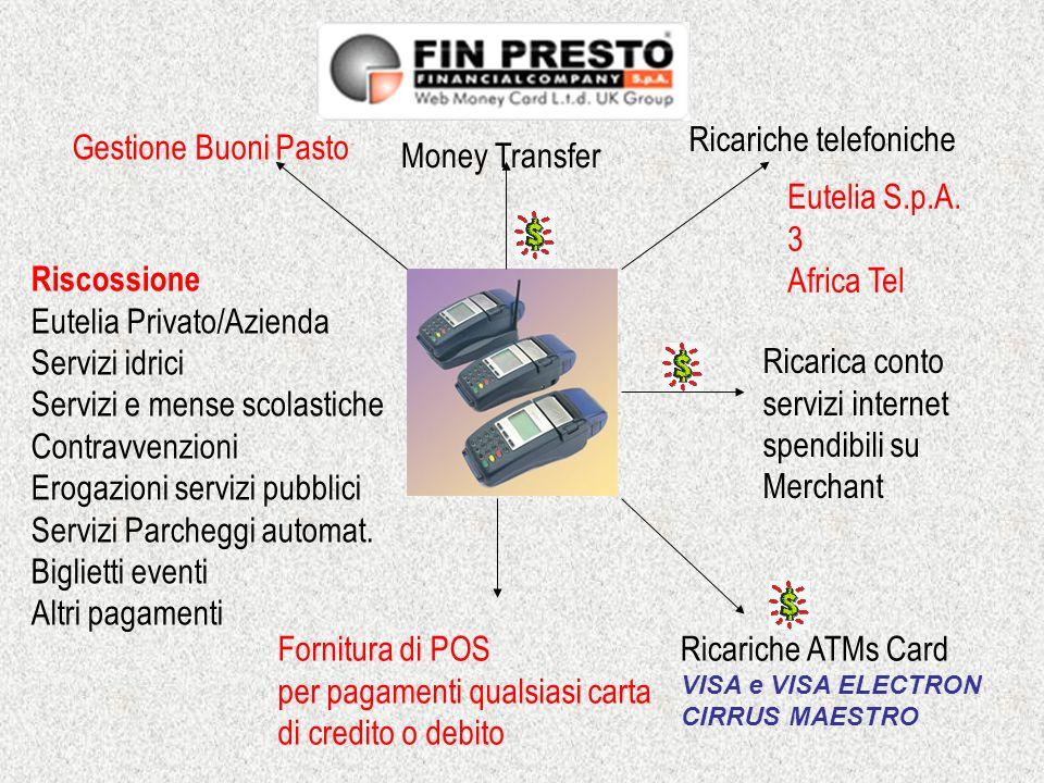 Ricariche telefoniche Gestione Buoni Pasto Money Transfer