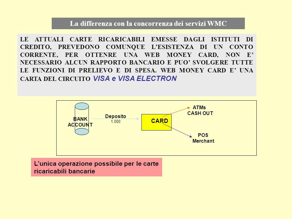La differenza con la concorrenza dei servizi WMC