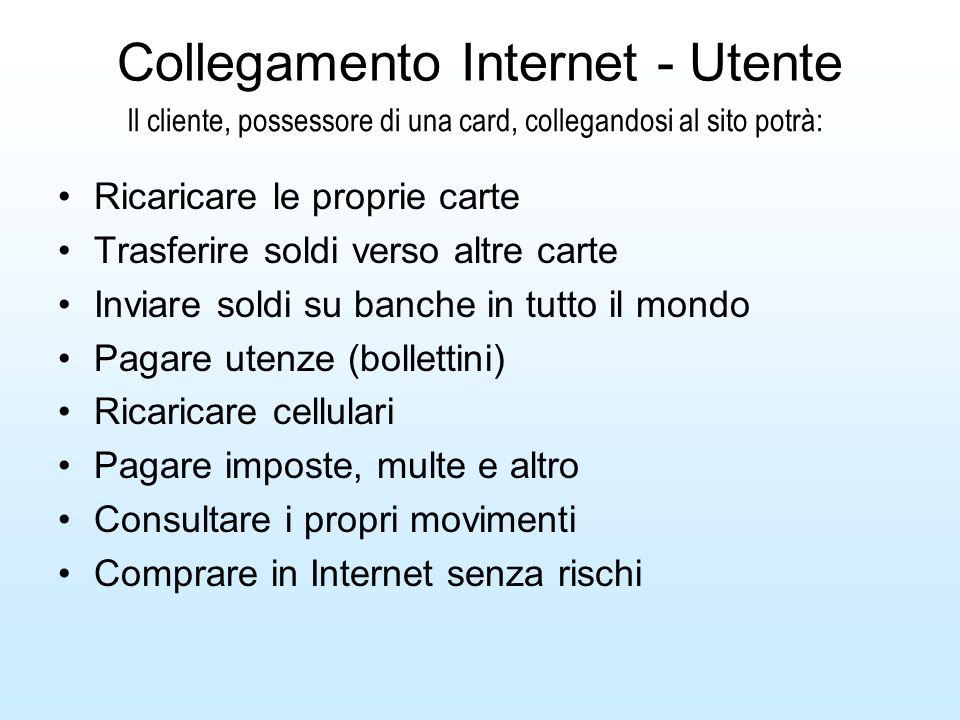 Collegamento Internet - Utente
