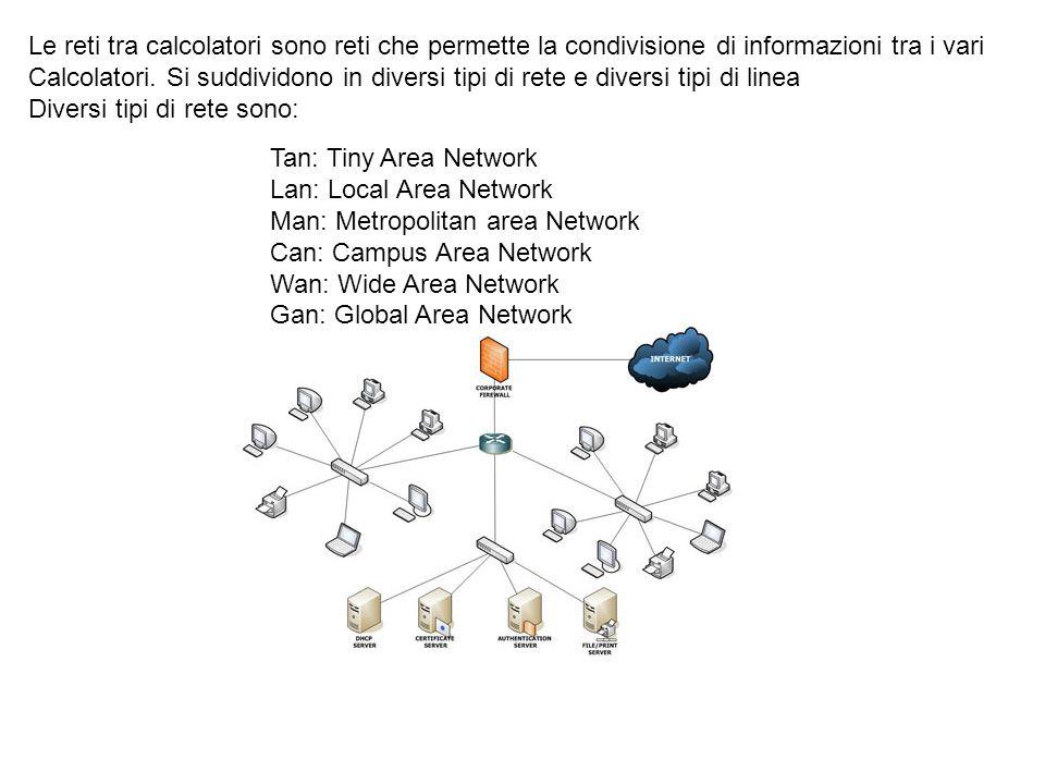 Le reti tra calcolatori sono reti che permette la condivisione di informazioni tra i vari