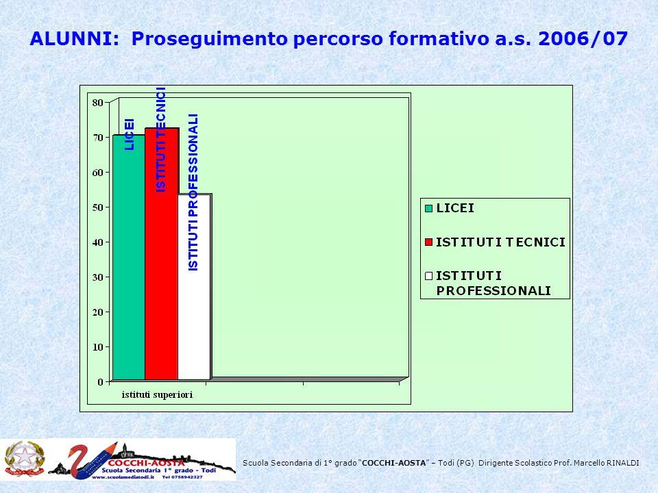 ALUNNI: Proseguimento percorso formativo a.s. 2006/07