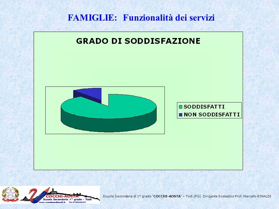 FAMIGLIE: Funzionalità dei servizi