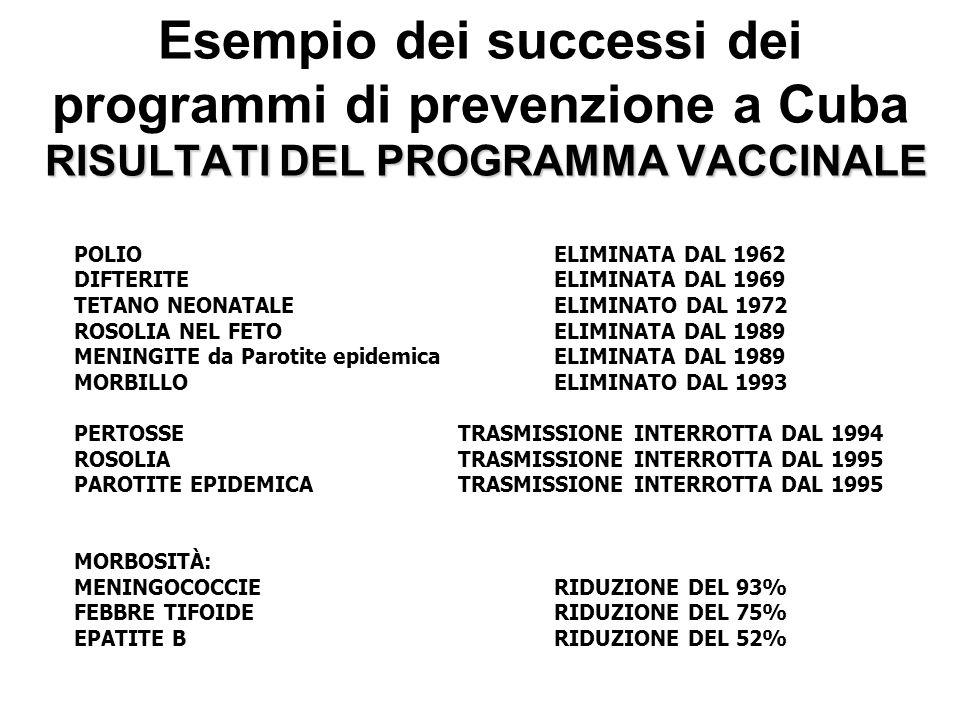 Esempio dei successi dei programmi di prevenzione a Cuba RISULTATI DEL PROGRAMMA VACCINALE