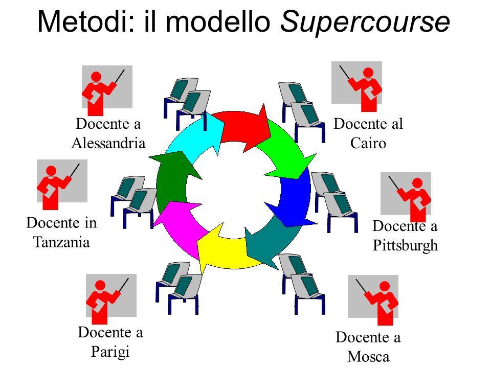 Metodi: il modello Supercourse