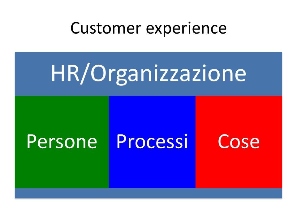 Customer experience HR/Organizzazione Persone Processi Cose