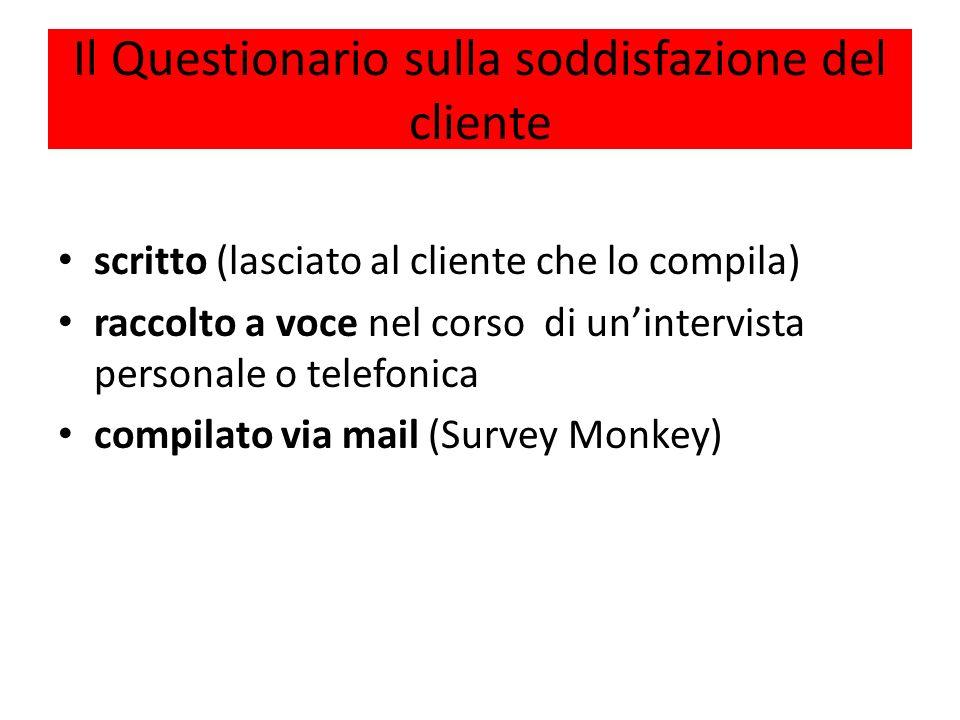 Il Questionario sulla soddisfazione del cliente